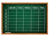 Class Scheduling Software